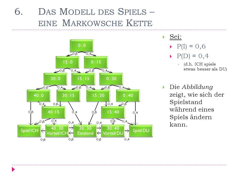 6.D AS M ODELL DES S PIELS – EINE M ARKOWSCHE K ETTE Markowsche Kette Ein beliebiges System, in dem der Übergang aus einem Zustand in einen anderen nicht von der Vorgeschichte des Prozesses, sondern nur vom aktuellen Zustand abhängt.