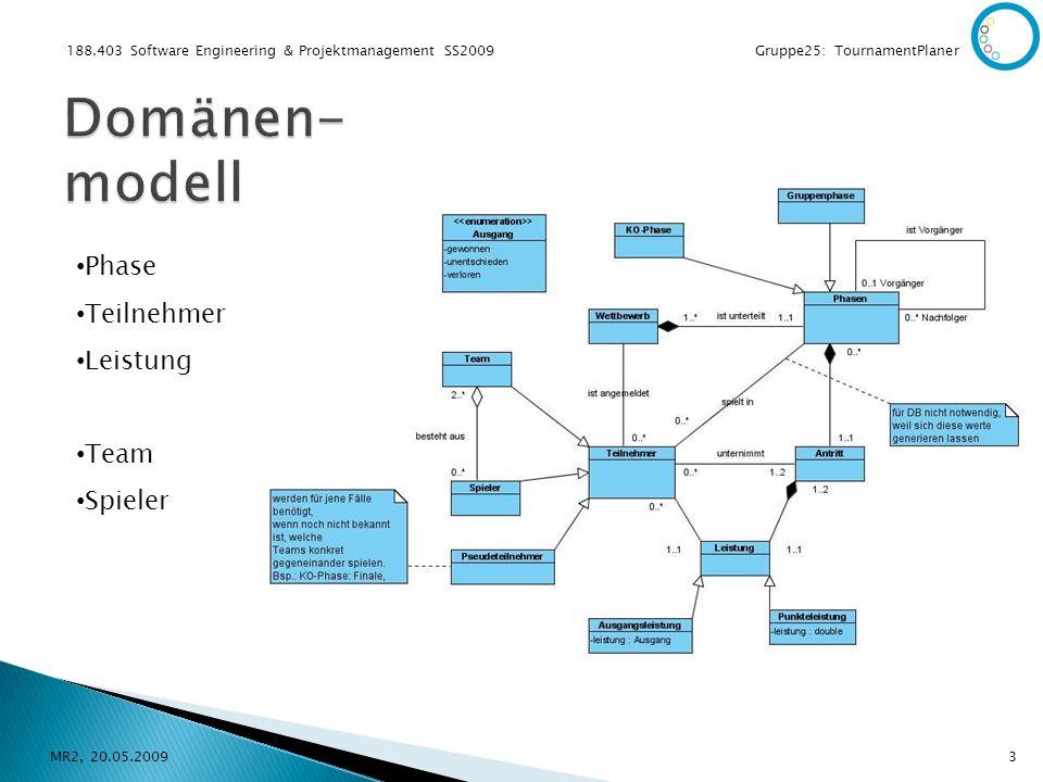188.403 Software Engineering & Projektmanagement SS2009 Gruppe25: TournamentPlaner MR2, 20.05.20093 Phase Teilnehmer Leistung Team Spieler