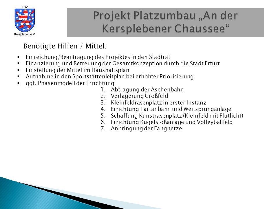 Benötigte Hilfen / Mittel: Einreichung/Beantragung des Projektes in den Stadtrat Finanzierung und Betreuung der Gesamtkonzeption durch die Stadt Erfurt Einstellung der Mittel im Haushaltsplan Aufnahme in den Sportstättenleitplan bei erhöhter Priorisierung ggf.