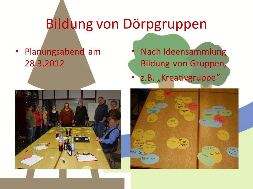 Bildung von Dörpgruppen Planungsabend am 28.3.2012 Nach Ideensammlung Bildung von Gruppen, z.B. Kreativgruppe