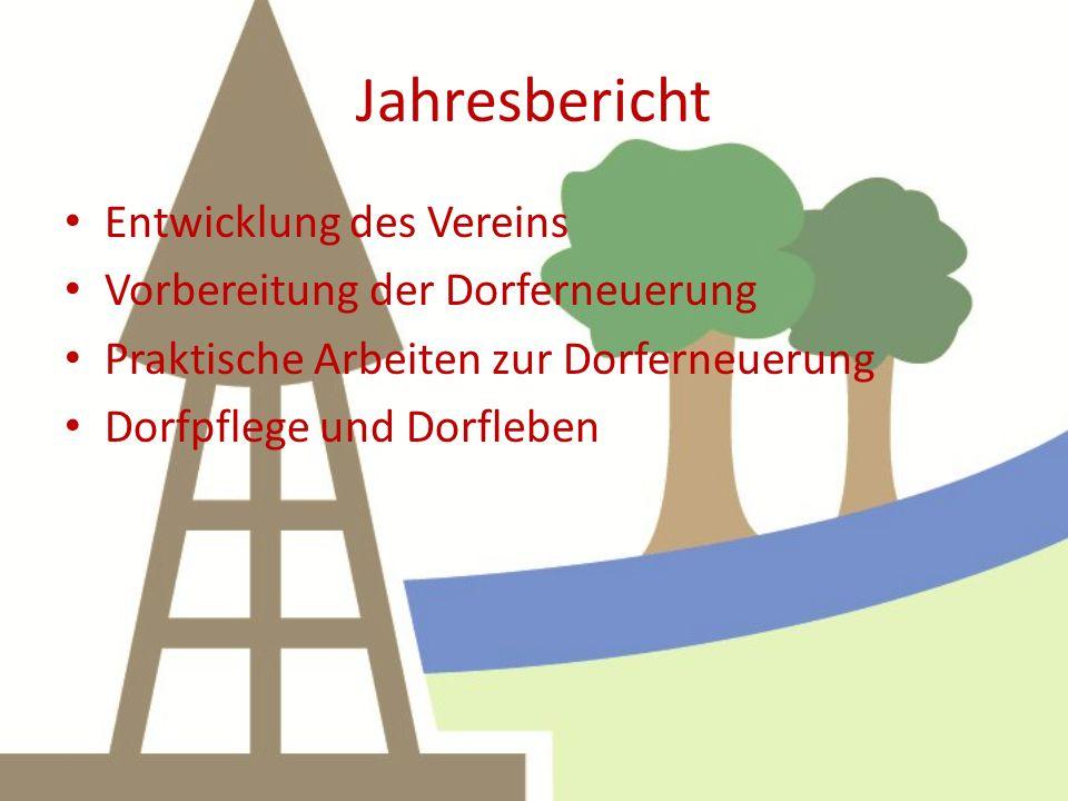 Jahresbericht Entwicklung des Vereins Vorbereitung der Dorferneuerung Praktische Arbeiten zur Dorferneuerung Dorfpflege und Dorfleben