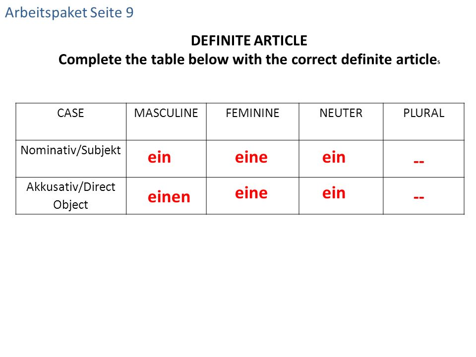 CASEMASCULINEFEMININENEUTERPLURAL Nominativ/Subjekt Akkusativ/Direct Object DEFINITE ARTICLE Complete the table below with the correct definite articl