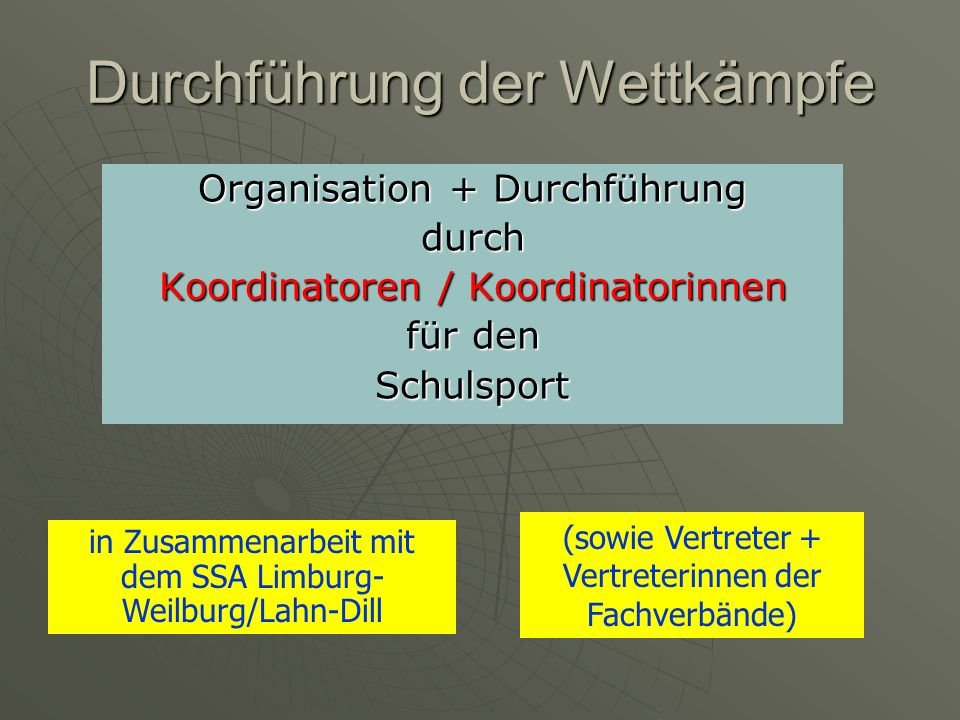 Regionalentscheid Insgesamt 6 Regionen in Hessen Insgesamt 6 Regionen in Hessen Region 3: teilnehmende Kreise Region 3: teilnehmende Kreise Landkreis Limburg-Weilburg Lahn-Dill Gießen-Land Gießen-Stadt Vogelsbergkreis