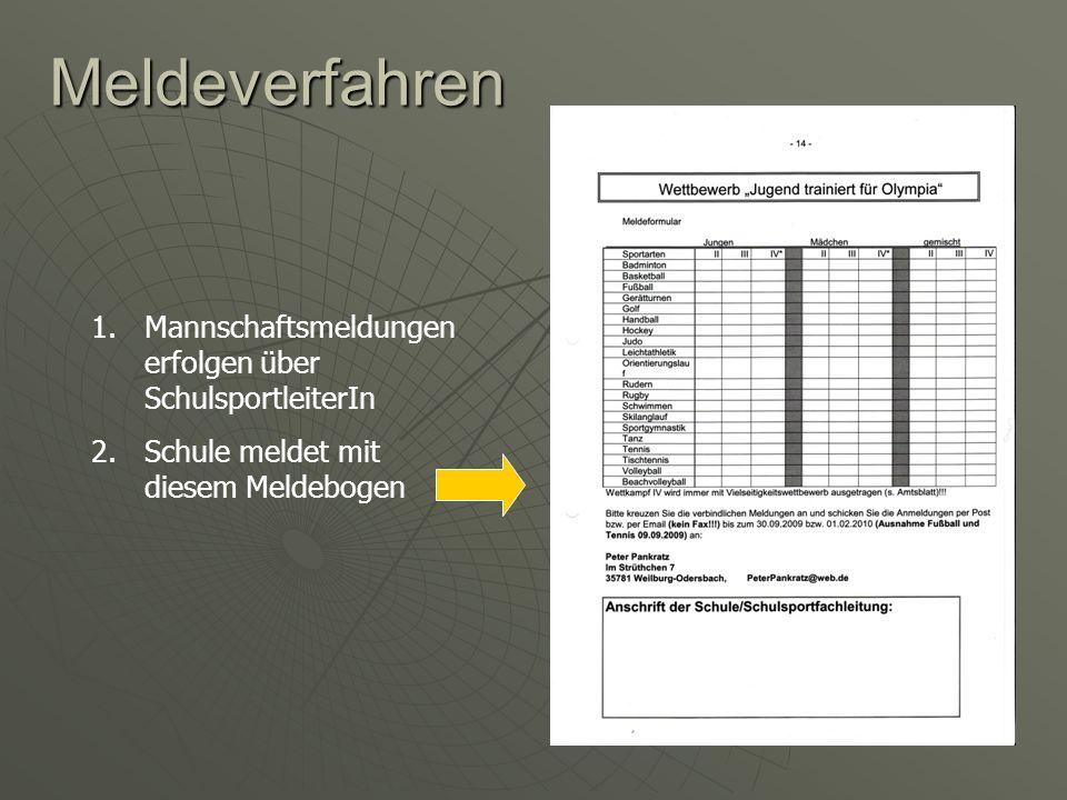 Ausschreibung Im Internet: Adresse: www.schulsport-mittelhessen.de Organisation + Durchführung