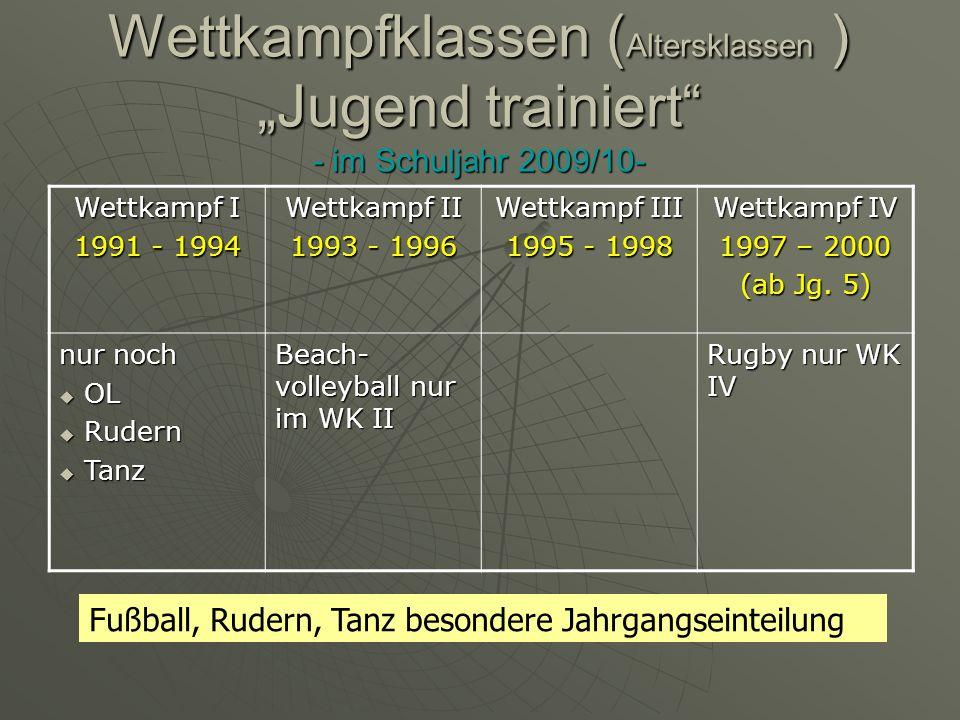 Gesamtübersicht Sportarten Jugend trainiert...