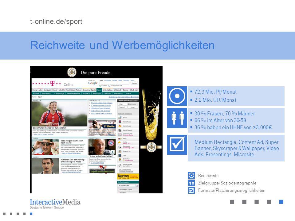 76% verfolgen jeden Bundesliga- Spieltag 59% sind leidenschaftliche Fußballfans 62% finden im Bundesliga-Channel immer interessante Beiträge Fast 70% informieren sich (sehr) gerne über Fußball auf den Bundesliga-Seiten von t-online.de Bundesliga-User auf t-online.de sind emotional hoch involviert Der Bundesliga-Channel.