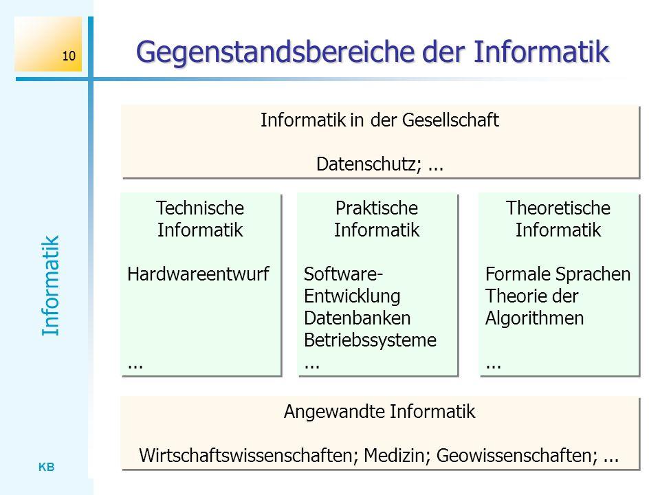 KB Informatik 10 Gegenstandsbereiche der Informatik Technische Informatik Hardwareentwurf... Technische Informatik Hardwareentwurf... Praktische Infor
