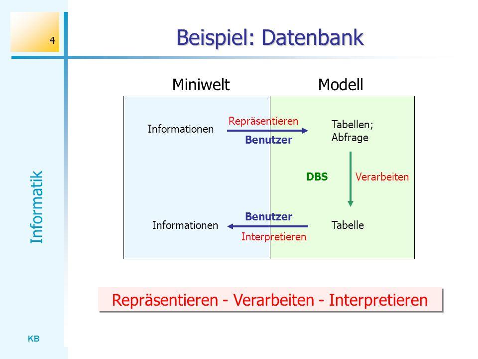 KB Informatik 5 Repräsentation von Information Information nennt man den abstrakten Gehalt (Bedeutungsinhalt / Semantik) einer Aussage, Beschreibung, Anweisung, Nachricht oder Mitteilung.