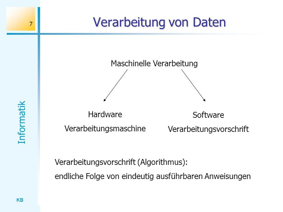 KB Informatik 7 Verarbeitung von Daten Maschinelle Verarbeitung Hardware Verarbeitungsmaschine Software Verarbeitungsvorschrift Verarbeitungsvorschrif