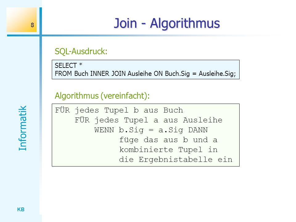 KB Informatik 8 Join - Algorithmus SELECT * FROM Buch INNER JOIN Ausleihe ON Buch.Sig = Ausleihe.Sig; SQL-Ausdruck: Algorithmus (vereinfacht): FÜR jed
