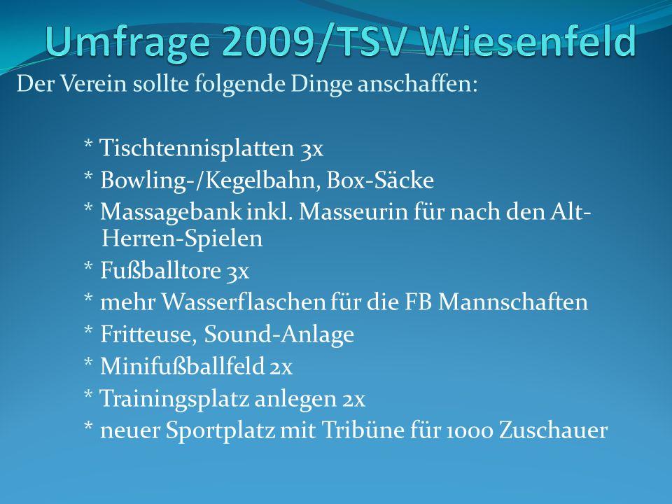 Der Verein sollte folgende Dinge anschaffen: * Tischtennisplatten 3x * Bowling-/Kegelbahn, Box-Säcke * Massagebank inkl.