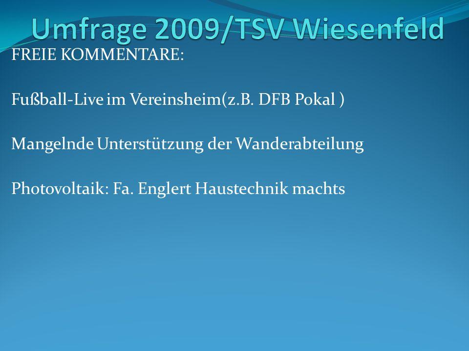 FREIE KOMMENTARE: Fußball-Live im Vereinsheim(z.B.