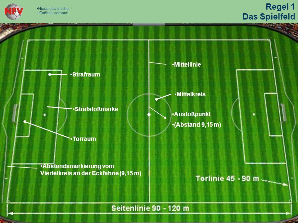 Strafraum-Maße Abstand vom Tor Abstand von der Torlinie Tor Wichtige Maße für die Strafstoß- ausführung Regel 1 Das Spielfeld Niedersächsischer Fußball-Verband