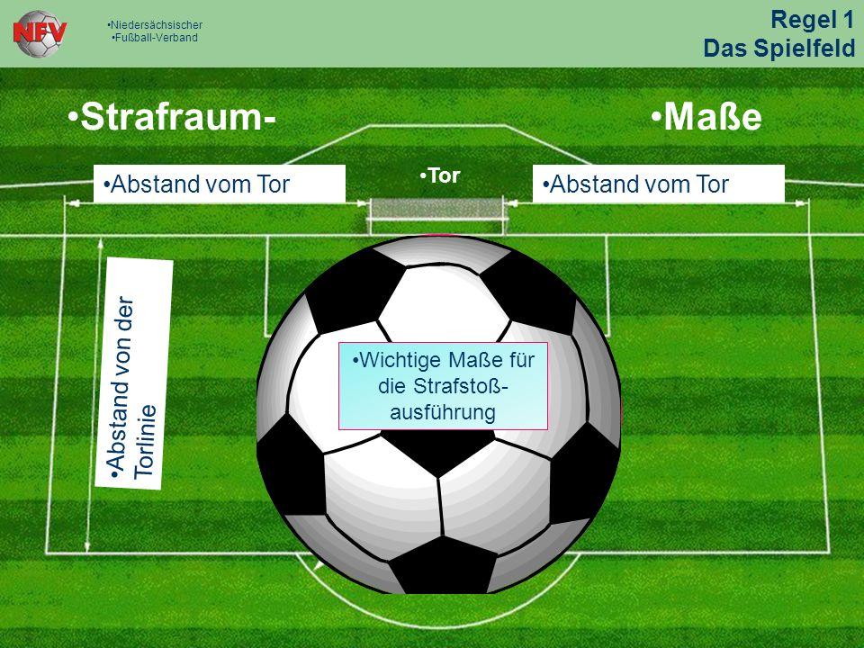 Strafraum-Maße Abstand vom Tor Abstand von der Torlinie Tor Wichtige Maße für die Strafstoß- ausführung Regel 1 Das Spielfeld Niedersächsischer Fußbal