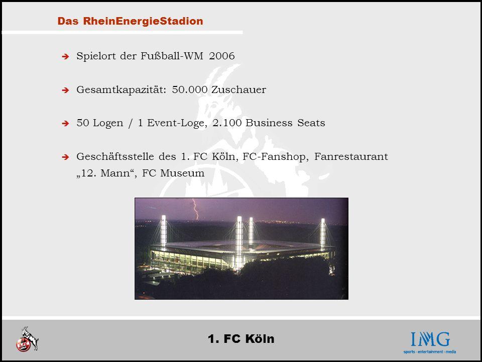 Anzeigen und redaktionelle Integrationen im Stadionmagazin, im FC-Jahrbuch und im Fan-Katalog Print Kommunikationsplattformen