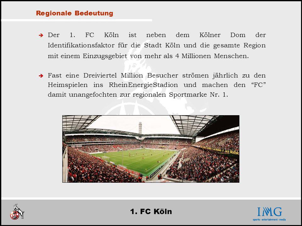 Darstellung auf der offiziellen Clubhomepage www.fc-koeln.de Internet Kommunikationsplattformen
