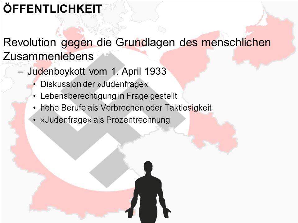 ÖFFENTLICHKEIT Revolution gegen die Grundlagen des menschlichen Zusammenlebens –Judenboykott vom 1. April 1933 Diskussion der »Judenfrage« Lebensberec
