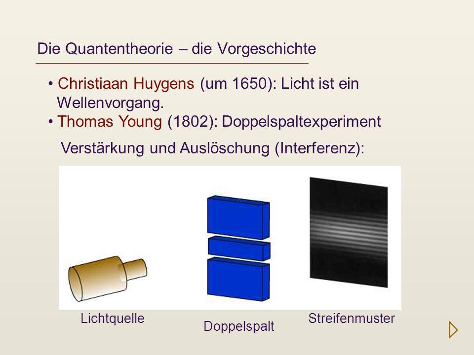 Die Quantentheorie – die Vorgeschichte Wellenwanne http://cojobo.net/~t_hildeb/Leistungskurs_13_PH/interferenz/wellenwanne02.jpg