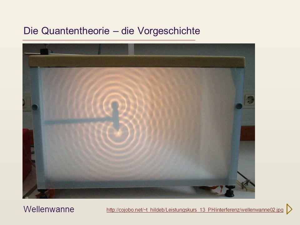 Die Quantentheorie – wie es begann Max Planck (1900): Materie und Licht können Energie nur in Form von Energiepaketen (Quanten) austauschen.