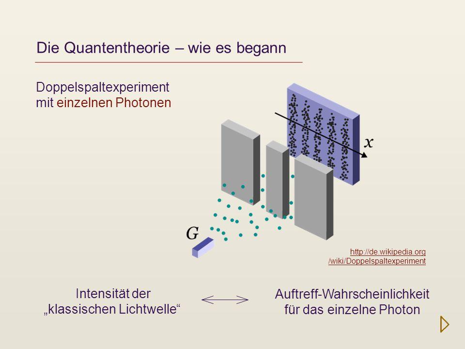 Quantenspiel Das Quantenspiel: 3 Kandidaten.