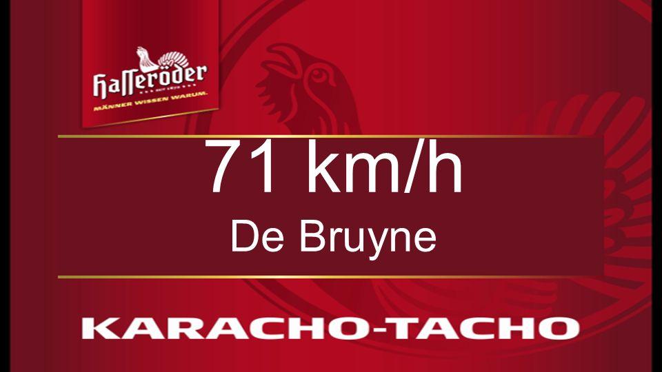 71 km/h De Bruyne