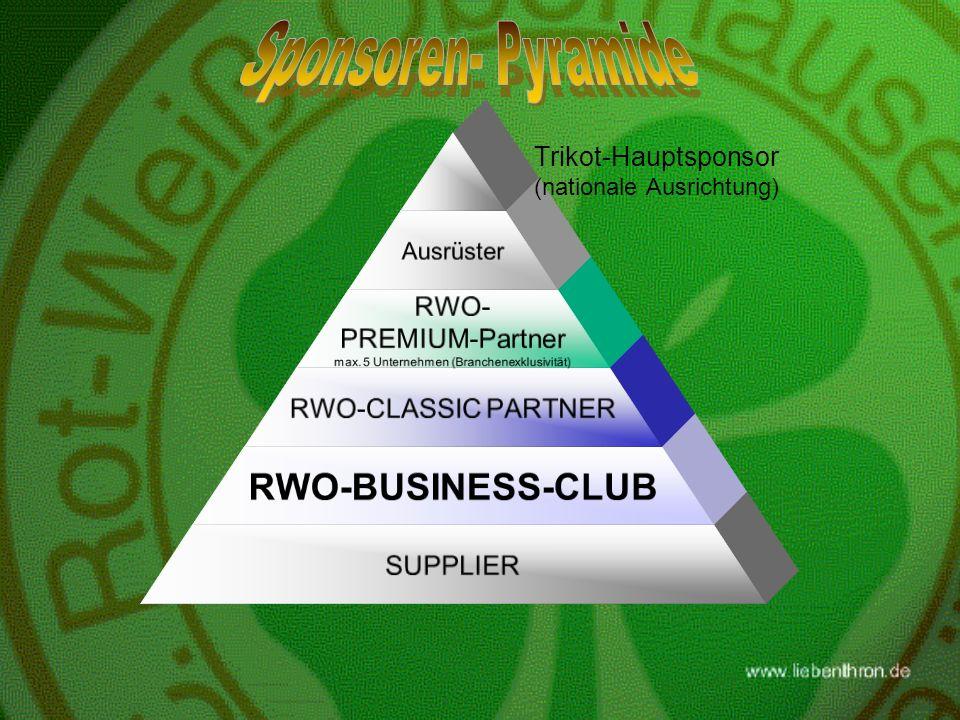 Trikot-Hauptsponsor (nationale Ausrichtung)