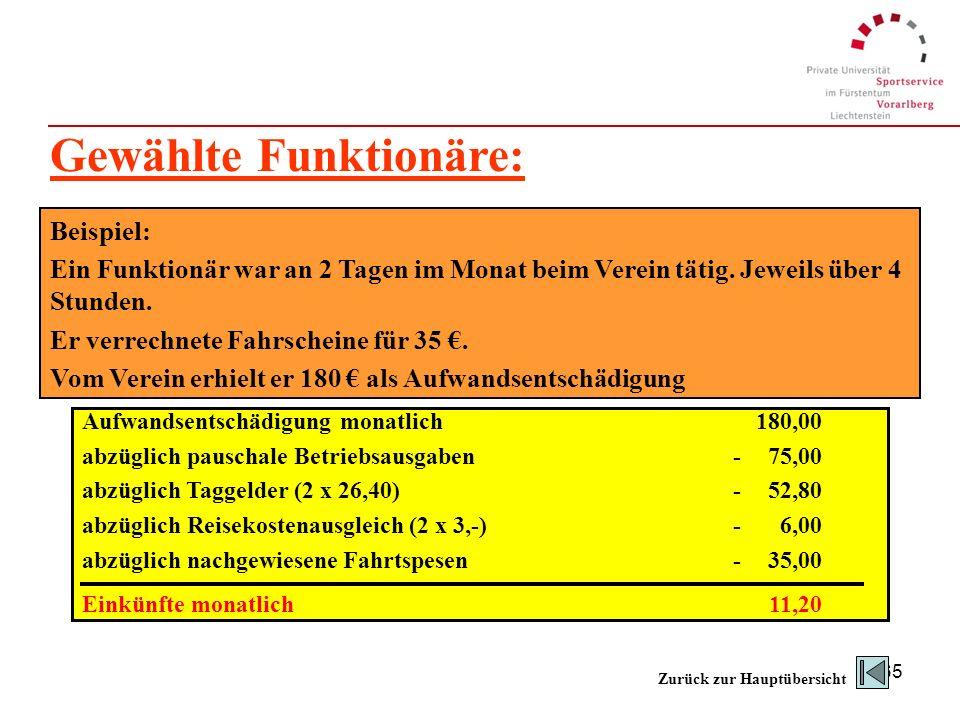 64 Gewählte Funktionäre: Pauschale Fahrt und Reisekosten Sätze der Bundessportförderung Tagesgelder Reisekostenausgleich bis 4 Stunden über 4 Stunden