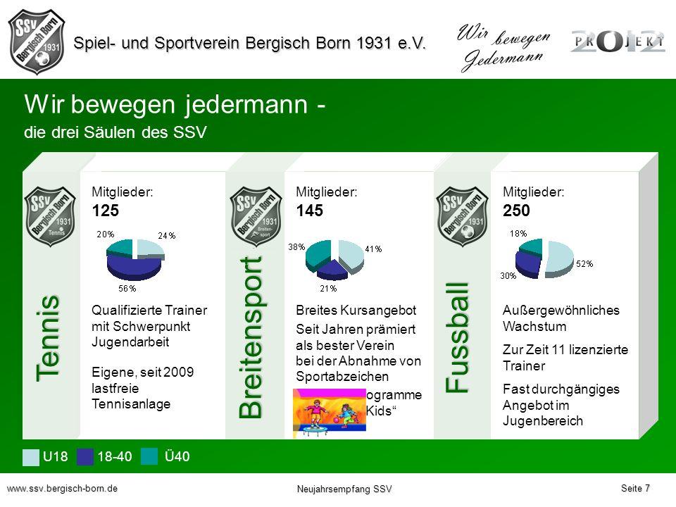 Spiel- und Sportverein Bergisch Born 1931 e.V. Wir bewegen Jedermann www.ssv.bergisch-born.de Neujahrsempfang SSV Seite 7 die drei Säulen des SSV Wir