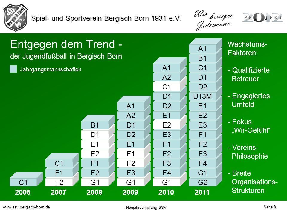 Spiel- und Sportverein Bergisch Born 1931 e.V. Wir bewegen Jedermann www.ssv.bergisch-born.de Neujahrsempfang SSV C1 Seite 8 der Jugendfußball in Berg