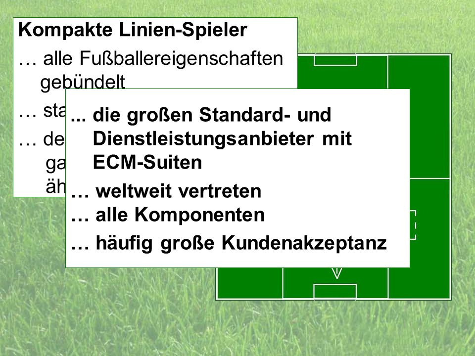 15 d.forum Trainerbriefing: die ECM Liga Dr. Ulrich Kampffmeyer PROJECT CONSULT Unternehmensberatung Dr. Ulrich Kampffmeyer GmbH Breitenfelder Straße
