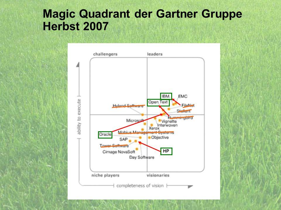 20 d.forum Trainerbriefing: die ECM Liga Dr. Ulrich Kampffmeyer PROJECT CONSULT Unternehmensberatung Dr. Ulrich Kampffmeyer GmbH Breitenfelder Straße