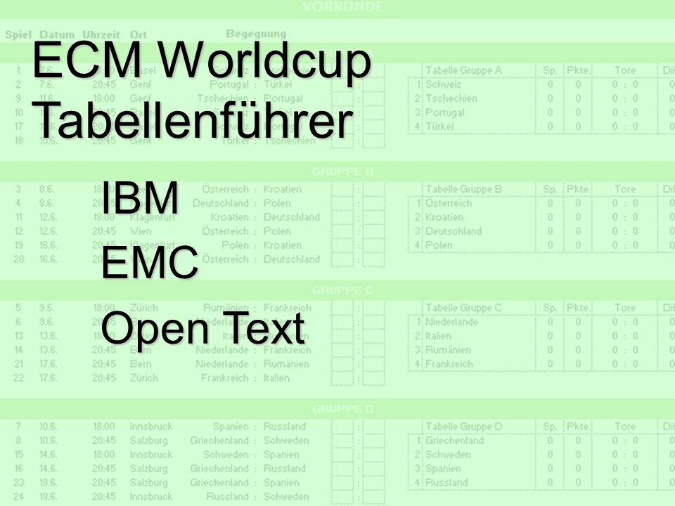 23 d.forum Trainerbriefing: die ECM Liga Dr. Ulrich Kampffmeyer PROJECT CONSULT Unternehmensberatung Dr. Ulrich Kampffmeyer GmbH Breitenfelder Straße