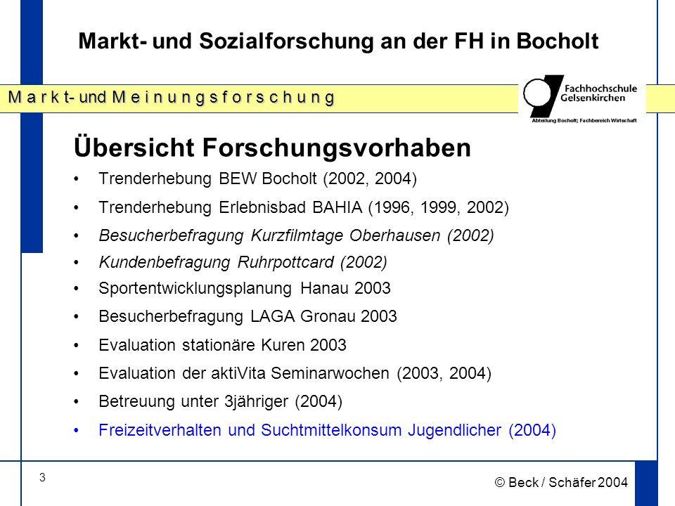 4 M a r k t- und M e i n u n g s f o r s c h u n g © Beck / Schäfer 2004 Markt- und Sozialforschung an der FH in Bocholt
