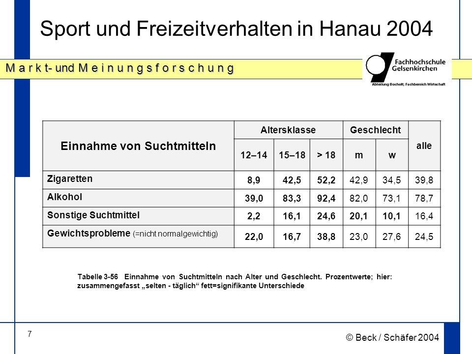 8 M a r k t- und M e i n u n g s f o r s c h u n g © Beck / Schäfer 2004 Sport und Freizeitverhalten in Hanau 2004 Abbildung 3 17Sportliche (In-) Aktivität und potentielle Risikofaktoren.