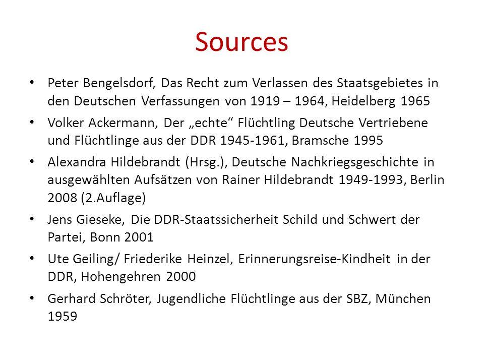 Sources Peter Bengelsdorf, Das Recht zum Verlassen des Staatsgebietes in den Deutschen Verfassungen von 1919 – 1964, Heidelberg 1965 Volker Ackermann,