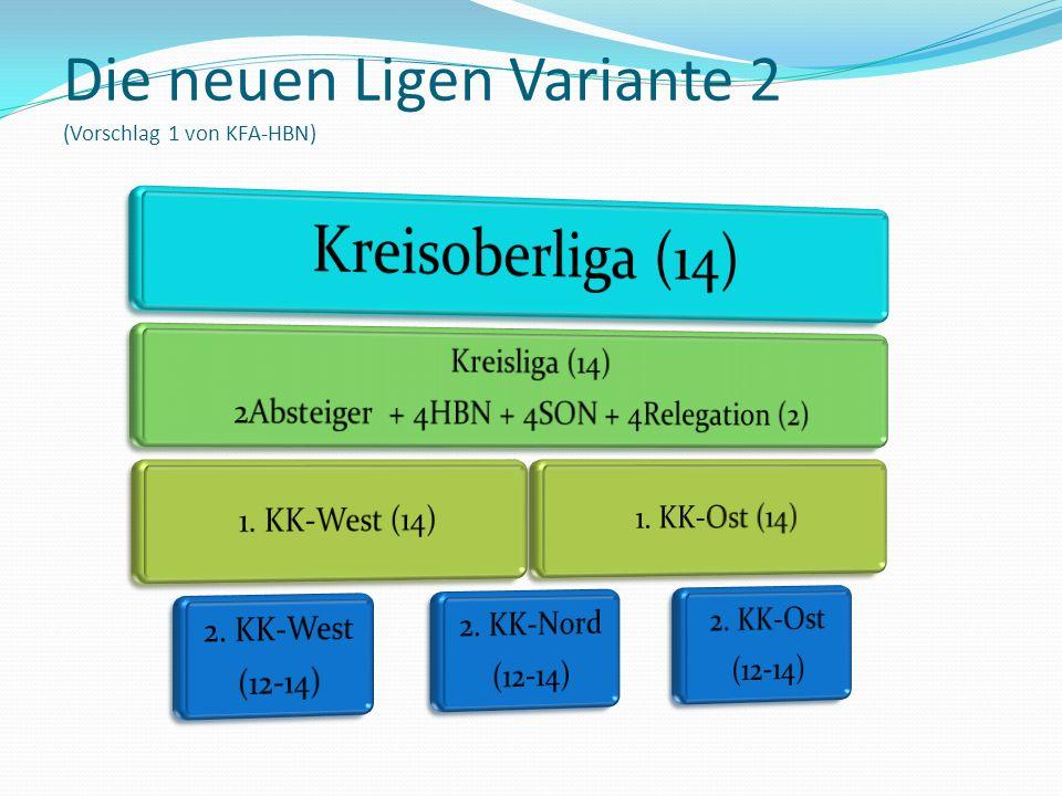 Die neuen Ligen Variante 2 (Vorschlag 1 von KFA-HBN)