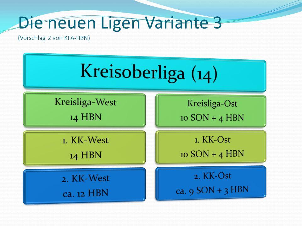 Die neuen Ligen Variante 3 (Vorschlag 2 von KFA-HBN)
