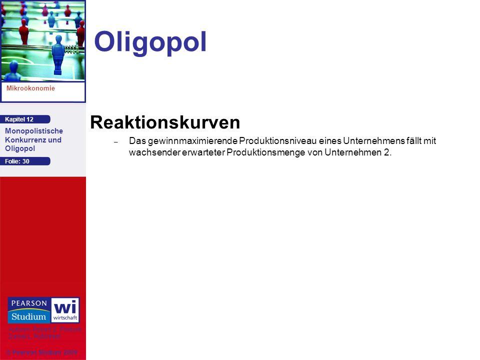 Kapitel 12 Mikroökonomie Autoren: Robert S. Pindyck Daniel L. Rubinfeld Monopolistische Konkurrenz und Oligopol © Pearson Studium 2009 Folie: 30 Oligo