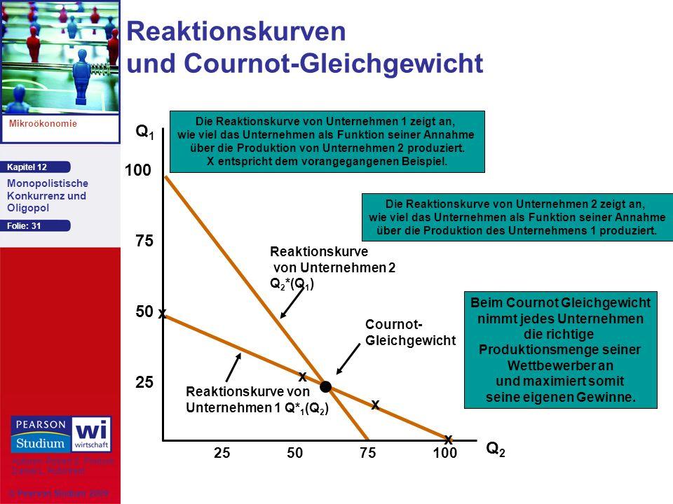 Kapitel 12 Mikroökonomie Autoren: Robert S. Pindyck Daniel L. Rubinfeld Monopolistische Konkurrenz und Oligopol © Pearson Studium 2009 Folie: 31 Reakt