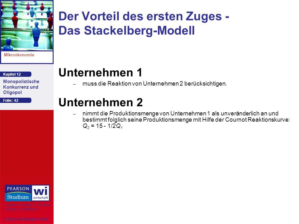 Kapitel 12 Mikroökonomie Autoren: Robert S. Pindyck Daniel L. Rubinfeld Monopolistische Konkurrenz und Oligopol © Pearson Studium 2009 Folie: 42 Unter