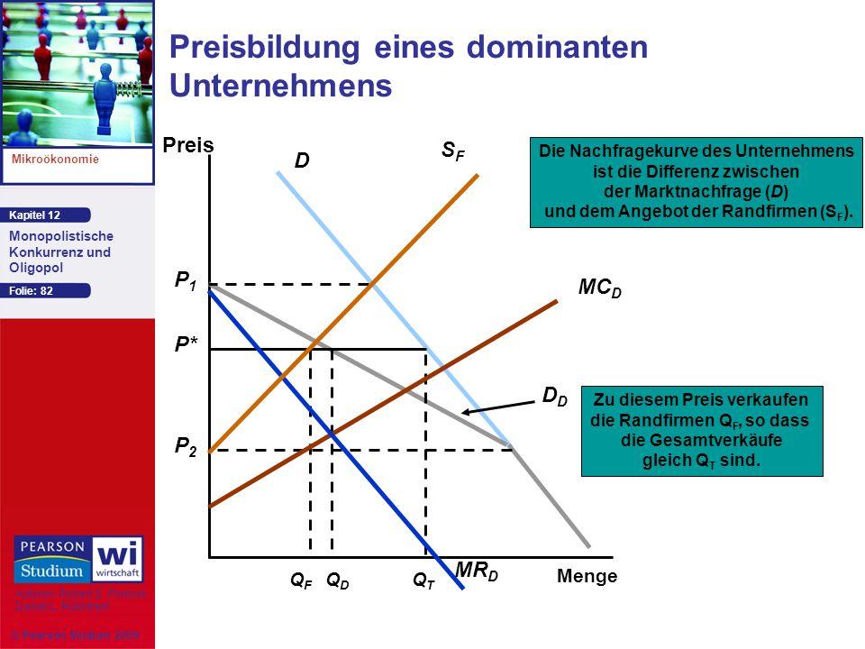 Kapitel 12 Mikroökonomie Autoren: Robert S. Pindyck Daniel L. Rubinfeld Monopolistische Konkurrenz und Oligopol © Pearson Studium 2009 Folie: 82 Preis