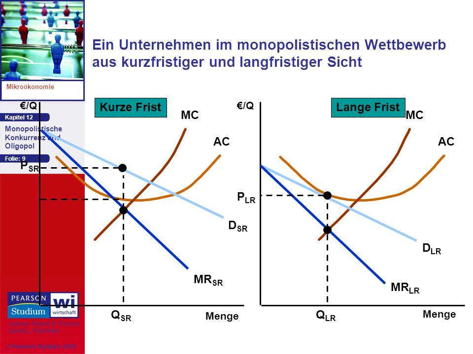 Kapitel 12 Mikroökonomie Autoren: Robert S. Pindyck Daniel L. Rubinfeld Monopolistische Konkurrenz und Oligopol © Pearson Studium 2009 Folie: 9 Ein Un