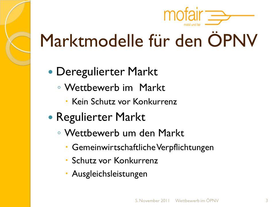 Deregulierter Markt Wettbewerb im Markt Kein Schutz vor Konkurrenz Regulierter Markt Wettbewerb um den Markt Gemeinwirtschaftliche Verpflichtungen Sch