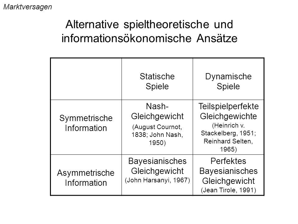 Alternative spieltheoretische und informationsökonomische Ansätze Statische Spiele Dynamische Spiele Symmetrische Information Nash- Gleichgewicht (Aug