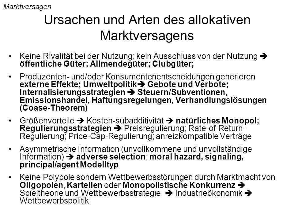 Natürliches Monopol Marktversagen Keine Subadditivität Subadditivität (Monopol ist effizient) Keine Eintritts- oder Austritts- barrieren Konkurrenzfähiger Markt Natürliches Monopol (bestreitbarer Markt; potentielle Konkurrenz) Eintritts- oder Austritts- barrieren (z.B: sunk costs) Markt mit Tendenz zu Konzentrationen Natürliches Monopol (vor Konkurrenz geschützt; beständig)