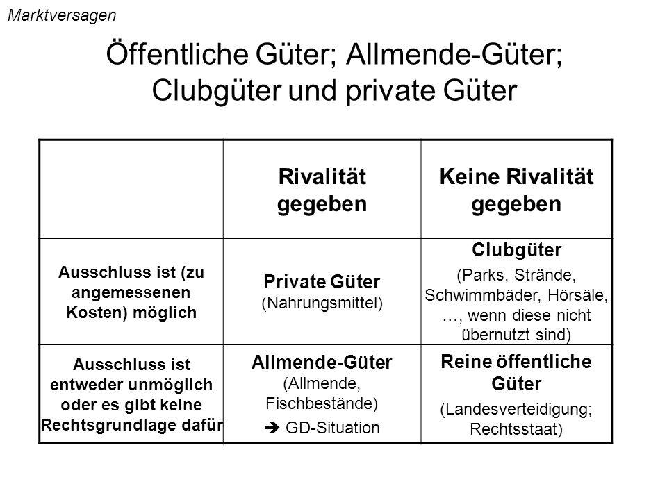 Öffentliche Güter; Allmende-Güter; Clubgüter und private Güter Marktversagen Rivalität gegeben Keine Rivalität gegeben Ausschluss ist (zu angemessenen