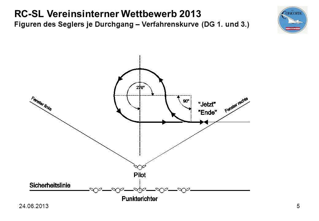 24.06.20135 RC-SL Vereinsinterner Wettbewerb 2013 Figuren des Seglers je Durchgang – Verfahrenskurve (DG 1. und 3.)