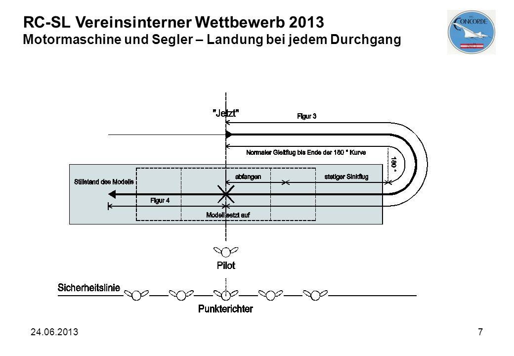 24.06.20137 RC-SL Vereinsinterner Wettbewerb 2013 Motormaschine und Segler – Landung bei jedem Durchgang