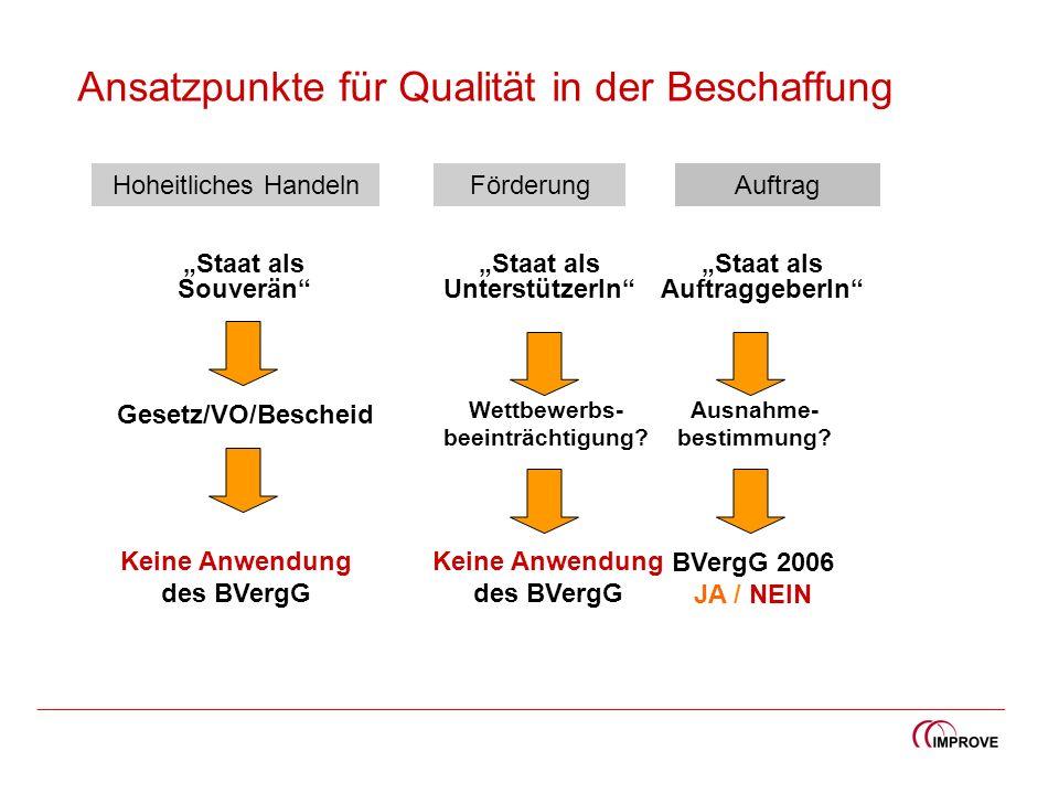 Ansatzpunkte für Qualität in der Beschaffung Keine Anwendung des BVergG Staat als Souverän Staat als UnterstützerIn Wettbewerbs- beeinträchtigung? Kei