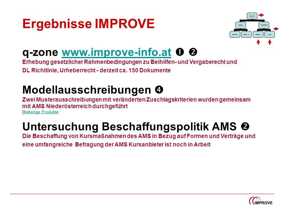 Ergebnisse IMPROVE q-zone www.improve-info.at Erhebung gesetzlicher Rahmenbedingungen zu Beihilfen- und Vergaberecht und DL Richtlinie, Urheberrecht -